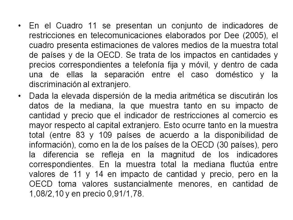 En el Cuadro 11 se presentan un conjunto de indicadores de restricciones en telecomunicaciones elaborados por Dee (2005), el cuadro presenta estimaciones de valores medios de la muestra total de países y de la OECD.