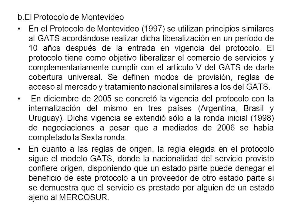 En el Cuadro 12, indicadores de restricción en Telecomunicaciones, se indica que: En Argentina no se observaron cambios.