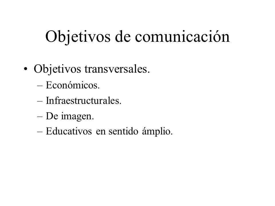 Objetivos de comunicación Objetivos transversales. –Económicos. –Infraestructurales. –De imagen. –Educativos en sentido ámplio.