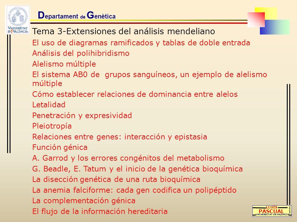 D epartament de G enètica LLUÍS PASCUAL UNIVERSITAT DE VALÈNCIA 20032003 Tema 3-Extensiones del análisis mendeliano El uso de diagramas ramificados y