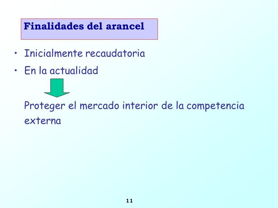 11 Finalidades del arancel Inicialmente recaudatoria En la actualidad Proteger el mercado interior de la competencia externa