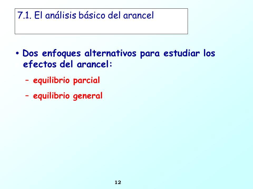 12 7.1. El análisis básico del arancel –equilibrio parcial –equilibrio general Dos enfoques alternativos para estudiar los eiefectos del arancel: