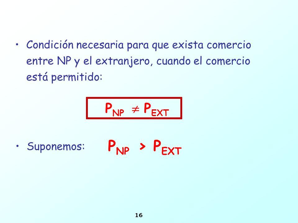 16 Suponemos: Condición necesaria para que exista comercio entre NP y el extranjero, cuando el comercio está permitido: P NP P EXT P NP > P EXT