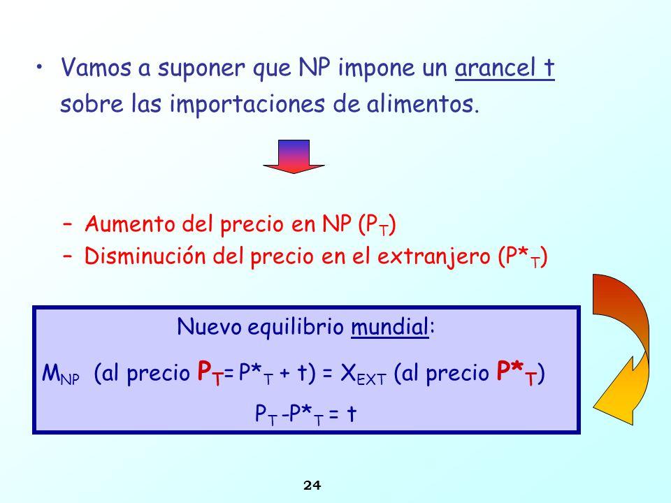 24 Vamos a suponer que NP impone un arancel t sobre las importaciones de alimentos. –Aumento del precio en NP (P T ) –Disminución del precio en el ext