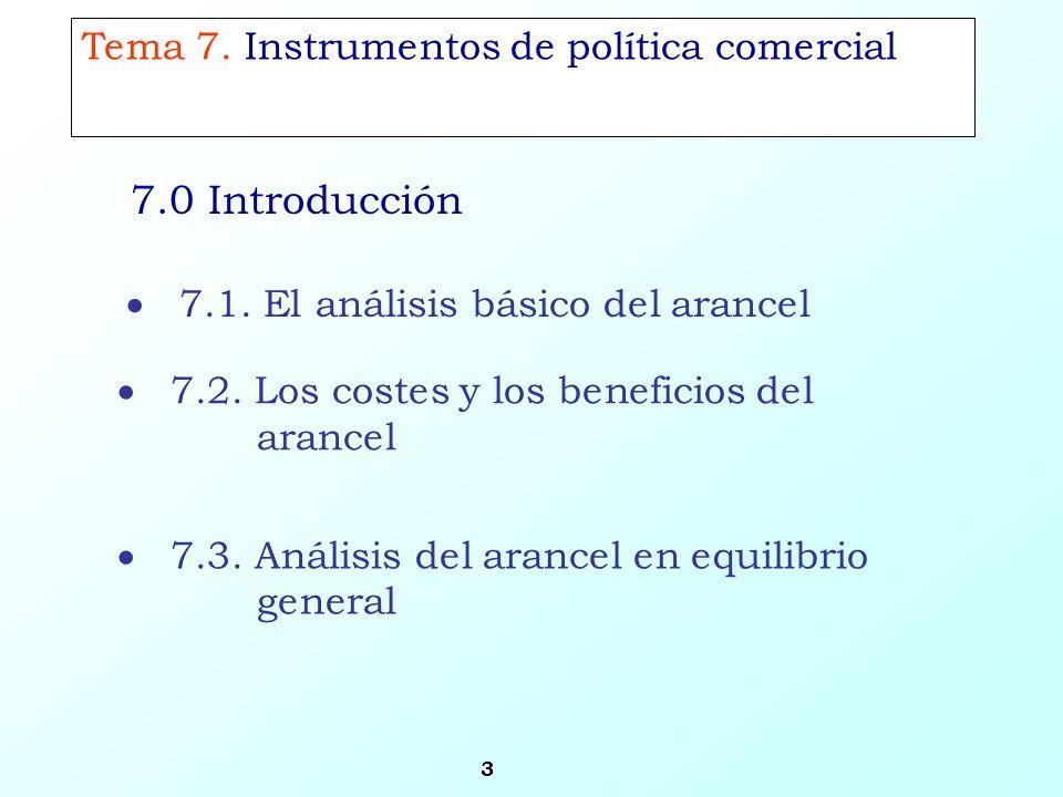 3 7.2. Los costes y los beneficios del arancel 7.1. El análisis básico del arancel Tema 7. Instrumentos de política comercial 7.3. Análisis del arance