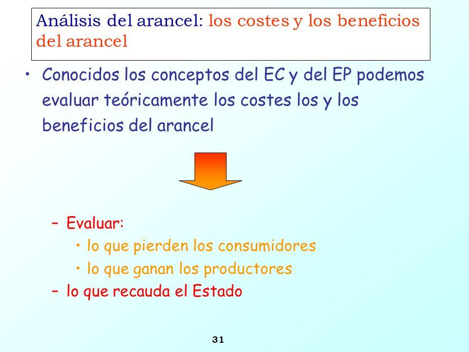 31 Análisis del arancel: los costes y los beneficios del arancel Conocidos los conceptos del EC y del EP podemos evaluar teóricamente los costes los y