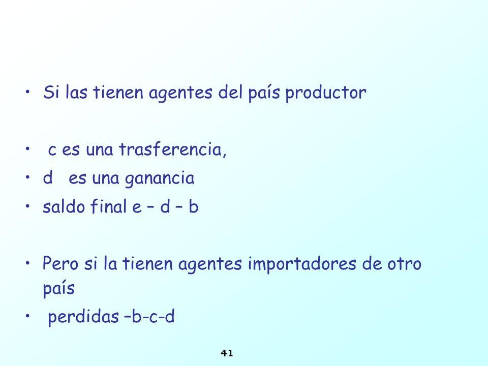 41 Si las tienen agentes del país productor c es una trasferencia, d es una ganancia saldo final e – d – b Pero si la tienen agentes importadores de o
