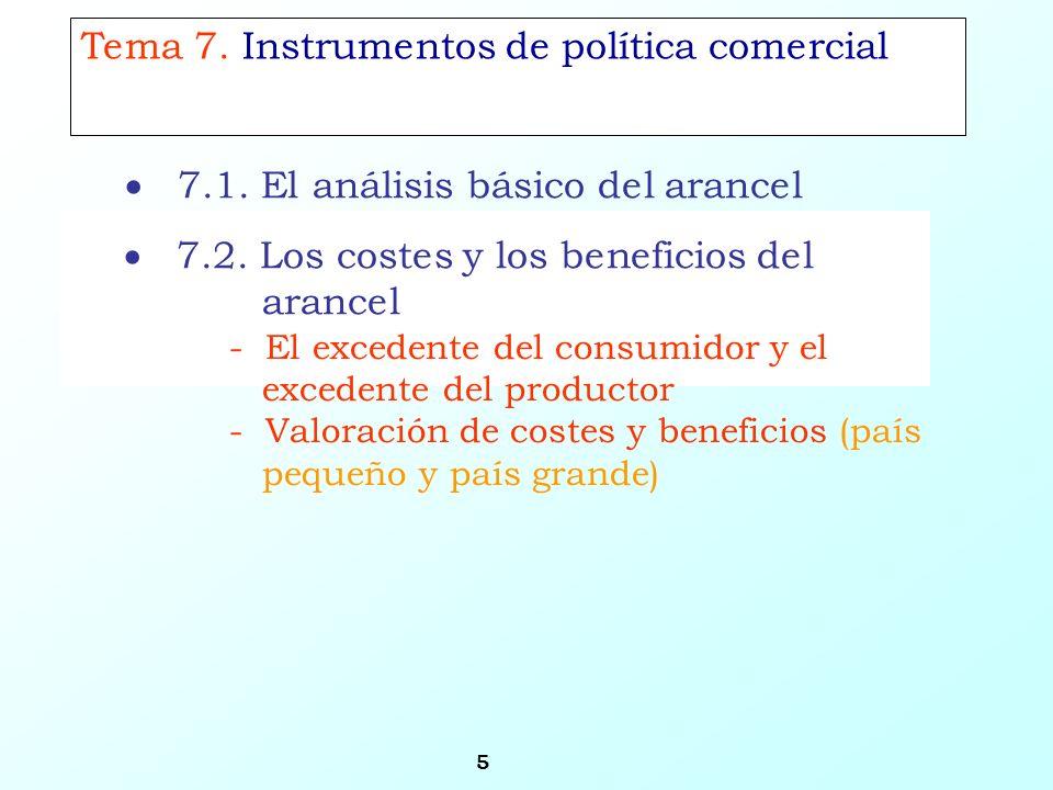 5 7.2. Los costes y los beneficios del arancel Tema 7. Instrumentos de política comercial 7.1. El análisis básico del arancel - El excedente del consu