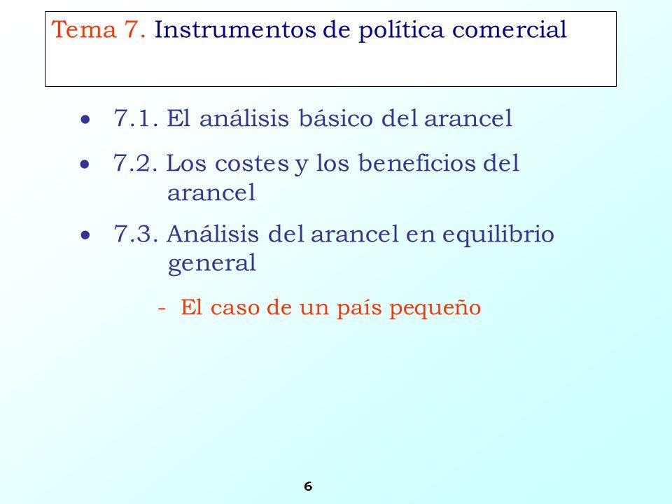 6 7.3. Análisis del arancel en equilibrio general 7.2. Los costes y los beneficios del arancel 7.1. El análisis básico del arancel Tema 7. Instrumento
