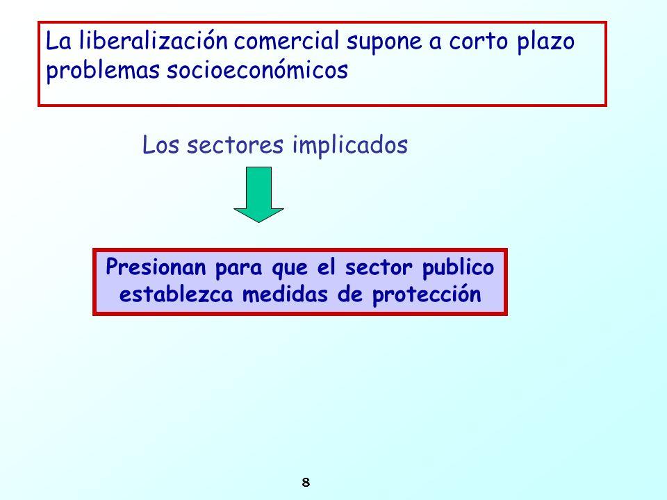 8 La liberalización comercial supone a corto plazo problemas socioeconómicos Los sectores implicados Presionan para que el sector publico establezca m