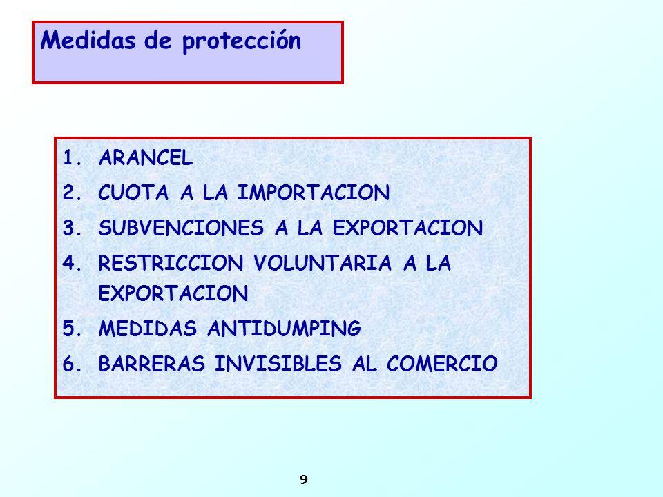 9 Medidas de protección 1.ARANCEL 2.CUOTA A LA IMPORTACION 3.SUBVENCIONES A LA EXPORTACION 4.RESTRICCION VOLUNTARIA A LA EXPORTACION 5.MEDIDAS ANTIDUM