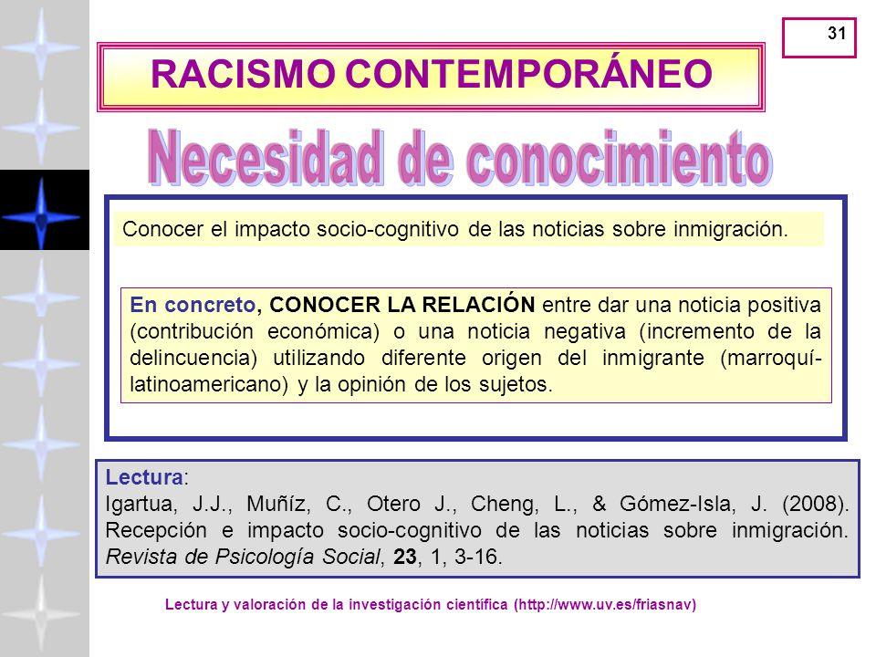 Lectura y valoración de la investigación científica (http://www.uv.es/friasnav) 30 RACISMO CONTEMPORÁNEO Lectura: Igartua, J.J., Muñíz, C., Otero J.,