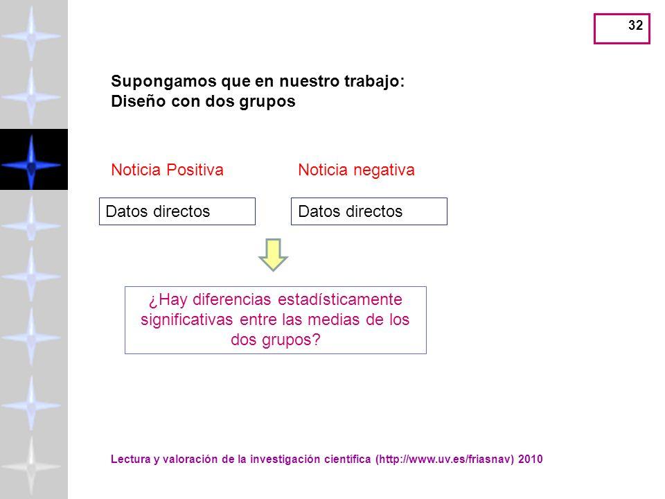 Lectura y valoración de la investigación científica (http://www.uv.es/friasnav) 31 RACISMO CONTEMPORÁNEO Lectura: Igartua, J.J., Muñíz, C., Otero J.,