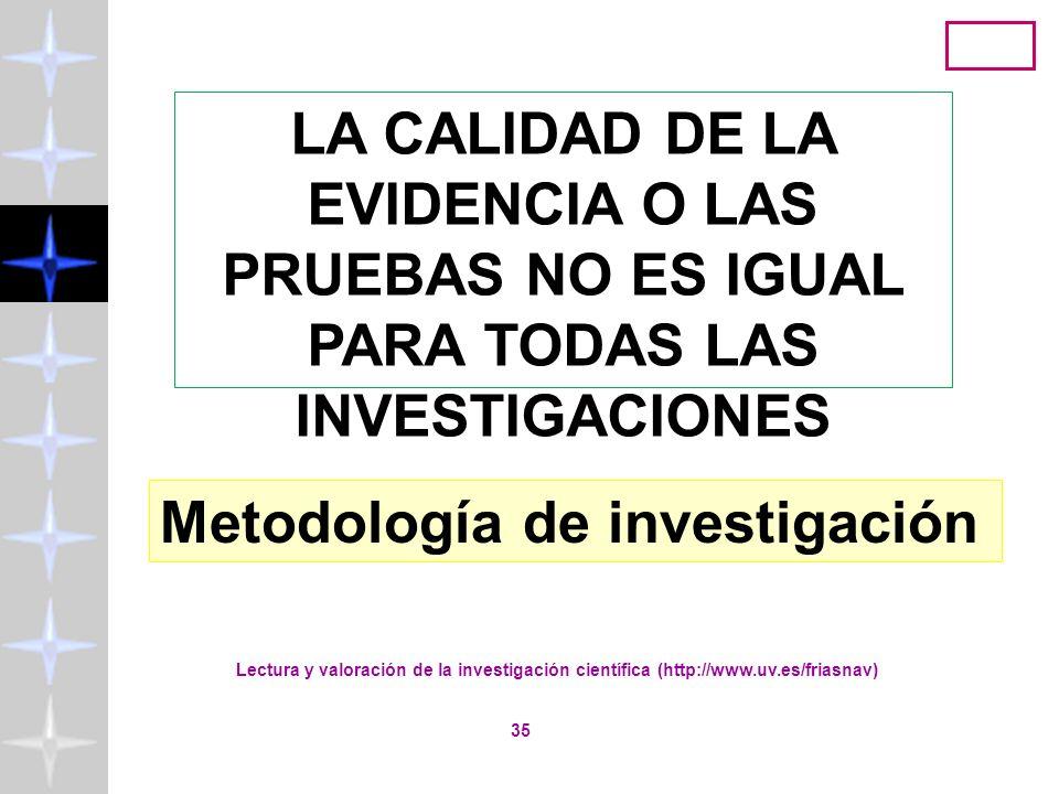 Lectura y valoración de la investigación científica (http://www.uv.es/friasnav) 34 DEFINIRELTIPODEPROBLEMA DIAGNÓSTICO TRATAMIENTO PRONÓSTICO Es descr