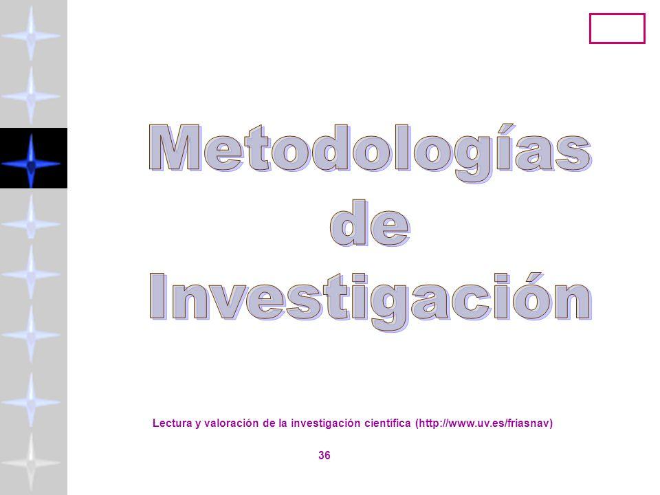 35 LA CALIDAD DE LA EVIDENCIA O LAS PRUEBAS NO ES IGUAL PARA TODAS LAS INVESTIGACIONES Metodología de investigación Lectura y valoración de la investi