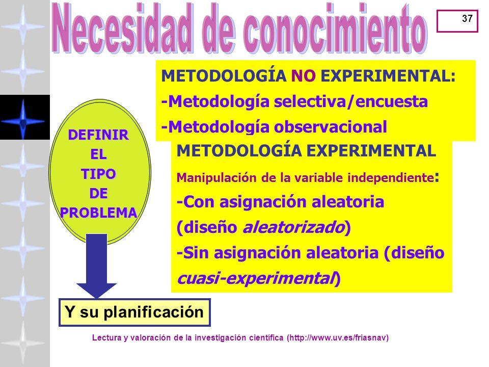 36 Lectura y valoración de la investigación científica (http://www.uv.es/friasnav)