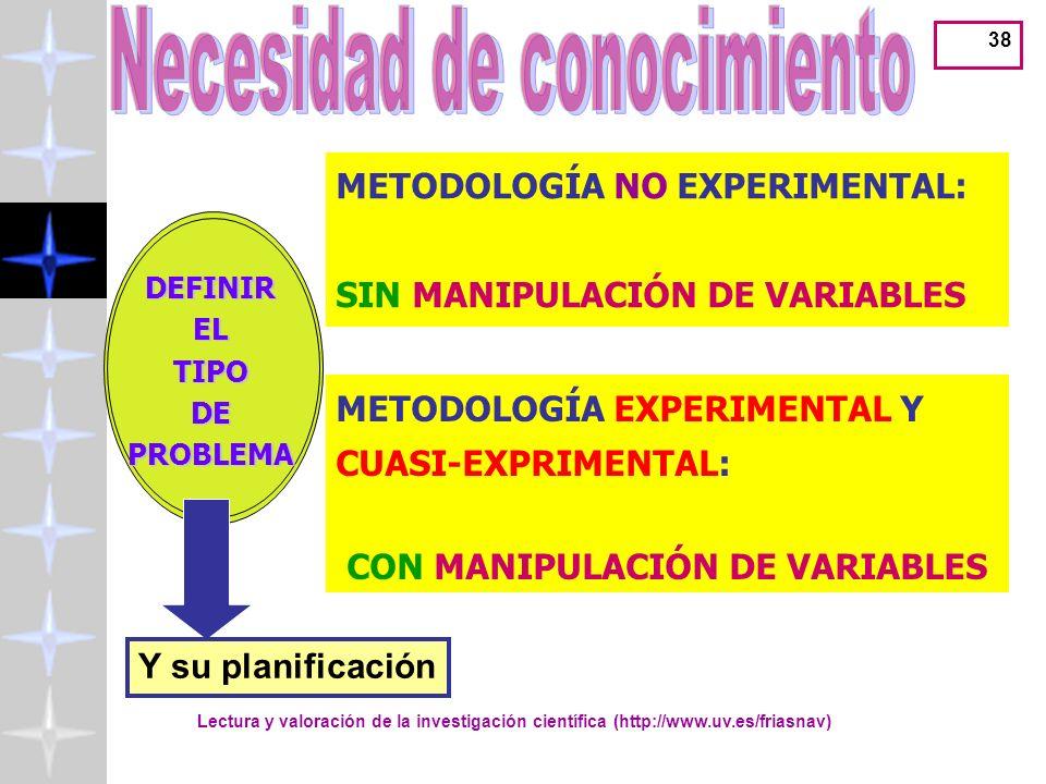 37 METODOLOGÍA NO EXPERIMENTAL: -Metodología selectiva/encuesta -Metodología observacional METODOLOGÍA EXPERIMENTAL Manipulación de la variable indepe
