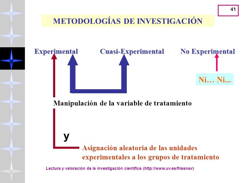 40 (Randomization) Decrece la probabilidad de diferencias previas entre los grupos experimental y control ASIGNACIÓN Lectura y valoración de la invest