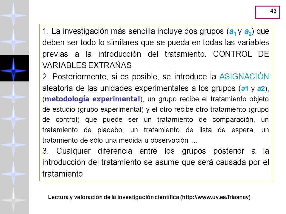 Lectura y valoración de la investigación científica (http://www.uv.es/friasnav) 42 ExperimentalCuasi-Experimental No Experimental Experimento aleatori