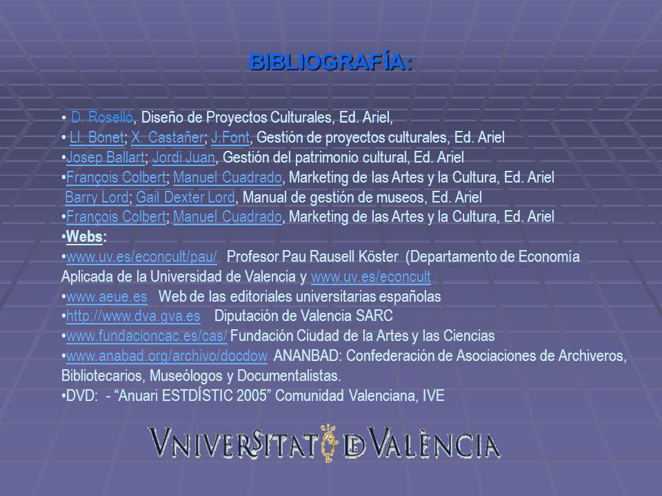 BIBLIOGRAFÍA: D. Roselló, Diseño de Proyectos Culturales, Ed. Ariel, Ll. Bonet; X. Castañer; J.Font, Gestión de proyectos culturales, Ed. ArielLl. Bon