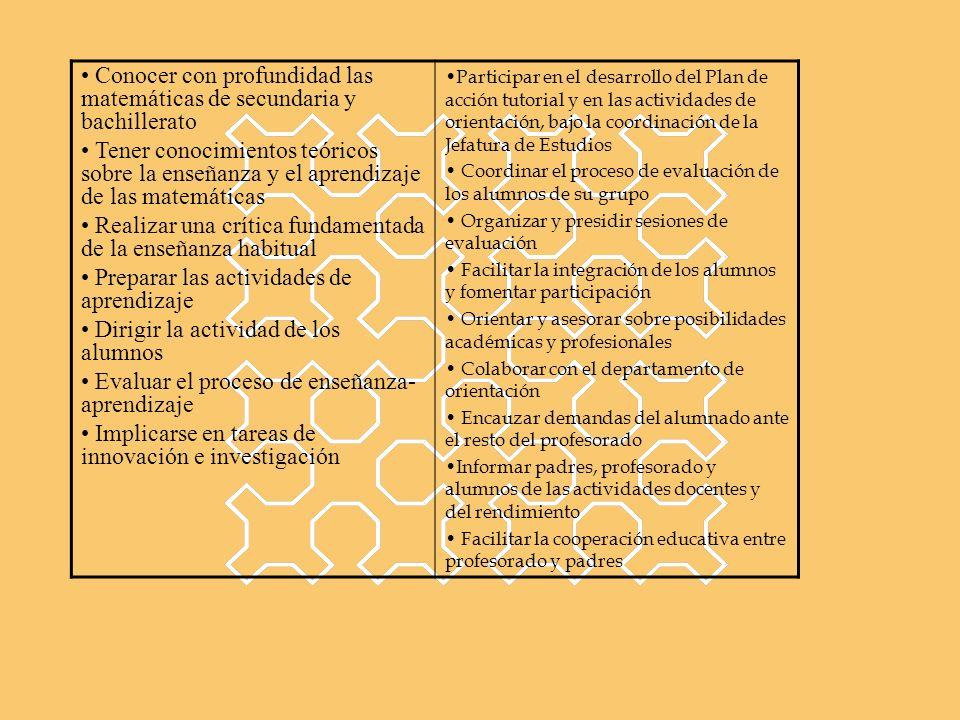 Conocer con profundidad las matemáticas de secundaria y bachillerato Tener conocimientos teóricos sobre la enseñanza y el aprendizaje de las matemáticas Realizar una crítica fundamentada de la enseñanza habitual Preparar las actividades de aprendizaje Dirigir la actividad de los alumnos Evaluar el proceso de enseñanza- aprendizaje Implicarse en tareas de innovación e investigación Participar en el desarrollo del Plan de acción tutorial y en las actividades de orientación, bajo la coordinación de la Jefatura de Estudios Coordinar el proceso de evaluación de los alumnos de su grupo Organizar y presidir sesiones de evaluación Facilitar la integración de los alumnos y fomentar participación Orientar y asesorar sobre posibilidades académicas y profesionales Colaborar con el departamento de orientación Encauzar demandas del alumnado ante el resto del profesorado Informar padres, profesorado y alumnos de las actividades docentes y del rendimiento Facilitar la cooperación educativa entre profesorado y padres