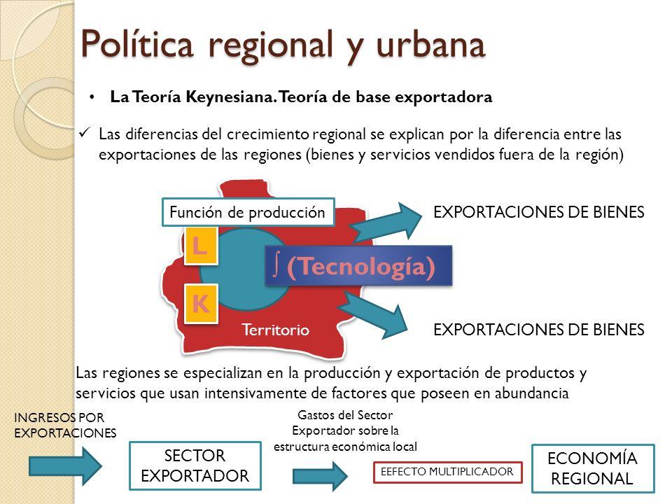 Política regional y urbana Las diferencias del crecimiento regional se explican por la diferencia entre las exportaciones de las regiones (bienes y servicios vendidos fuera de la región) L L K K Función de producción (Tecnología) Territorio La Teoría Keynesiana.