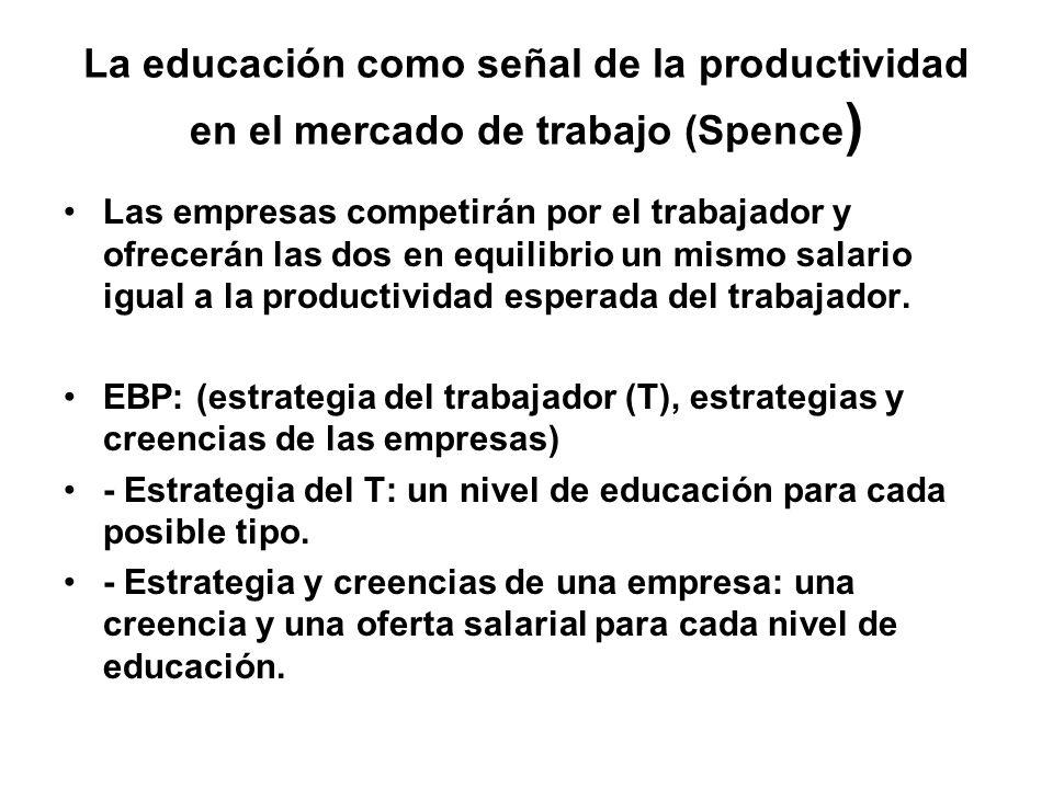 La educación como señal de la productividad en el mercado de trabajo (Spence ) Las empresas competirán por el trabajador y ofrecerán las dos en equili