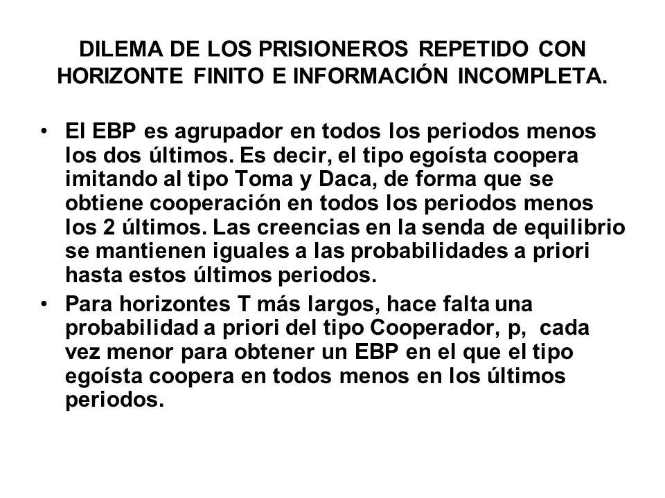 DILEMA DE LOS PRISIONEROS REPETIDO CON HORIZONTE FINITO E INFORMACIÓN INCOMPLETA. El EBP es agrupador en todos los periodos menos los dos últimos. Es