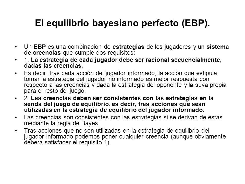 El equilibrio bayesiano perfecto (EBP). Un EBP es una combinación de estrategias de los jugadores y un sistema de creencias que cumple dos requisitos: