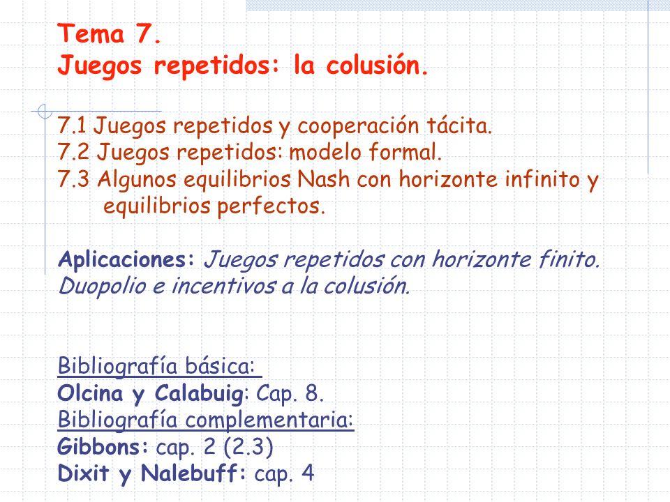 Tema 7. Juegos repetidos: la colusión. 7.1 Juegos repetidos y cooperación tácita. 7.2 Juegos repetidos: modelo formal. 7.3 Algunos equilibrios Nash co