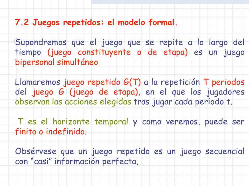 7.2 Juegos repetidos: el modelo formal. Supondremos que el juego que se repite a lo largo del tiempo (juego constituyente o de etapa) es un juego bipe