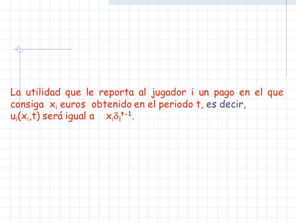 La utilidad que le reporta al jugador i un pago en el que consiga x i euros obtenido en el periodo t, es decir, u i (x i,t) será igual a x i i t-1.
