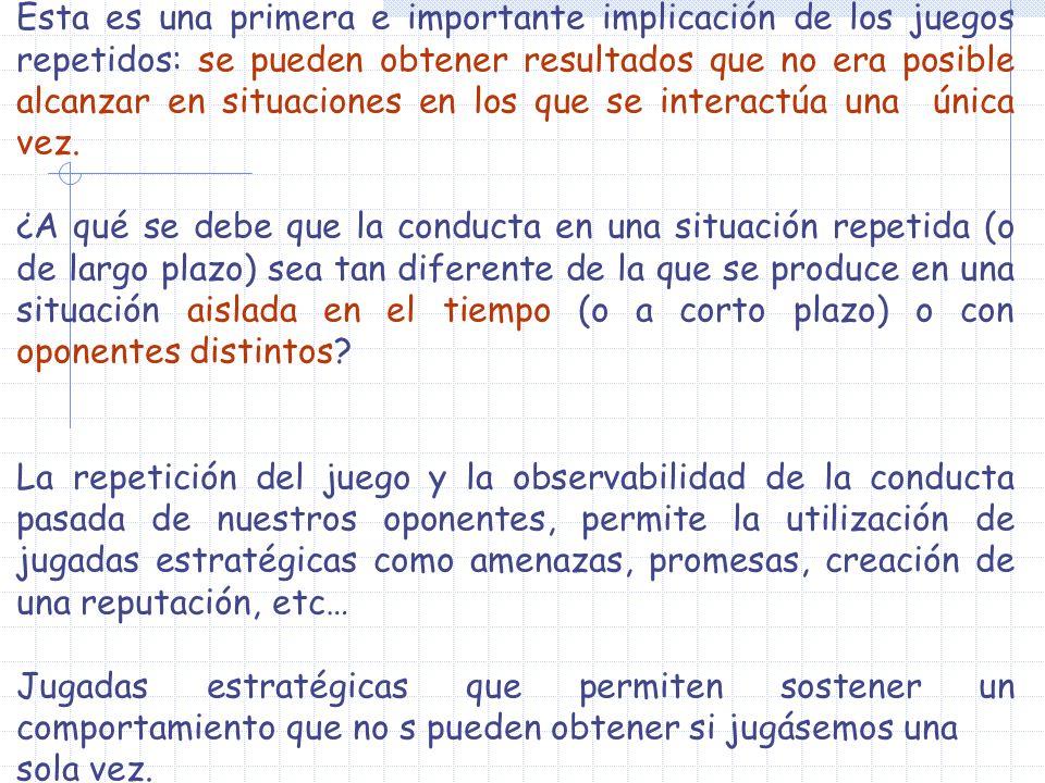 Esta es una primera e importante implicación de los juegos repetidos: se pueden obtener resultados que no era posible alcanzar en situaciones en los q