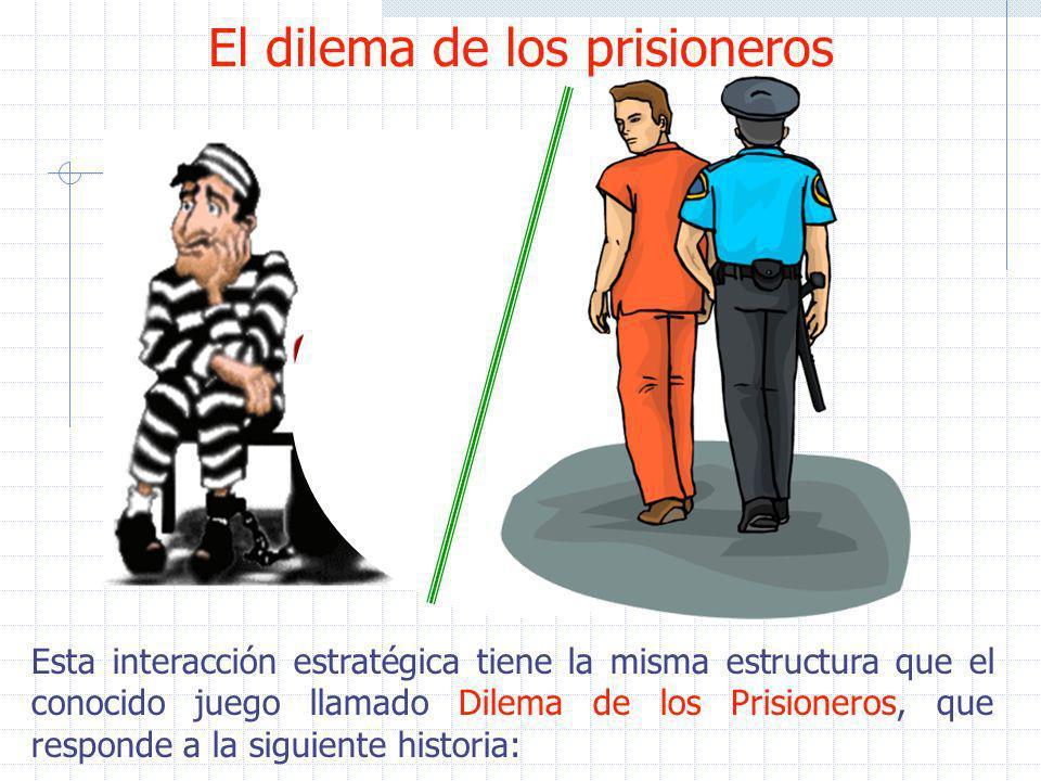 Esta interacción estratégica tiene la misma estructura que el conocido juego llamado Dilema de los Prisioneros, que responde a la siguiente historia: