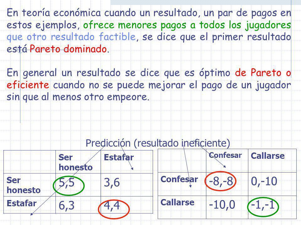 En teoría económica cuando un resultado, un par de pagos en estos ejemplos, ofrece menores pagos a todos los jugadores que otro resultado factible, se