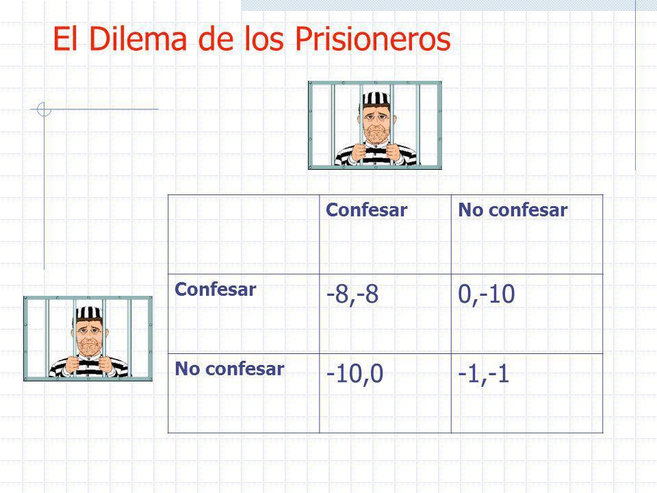 ConfesarNo confesar Confesar -8,-80,-10 No confesar -10,0-1,-1 El Dilema de los Prisioneros