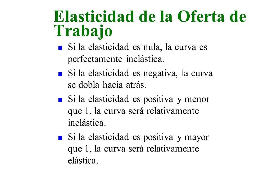 n Si la elasticidad es nula, la curva es perfectamente inelástica. n Si la elasticidad es negativa, la curva se dobla hacia atrás. n Si la elasticidad