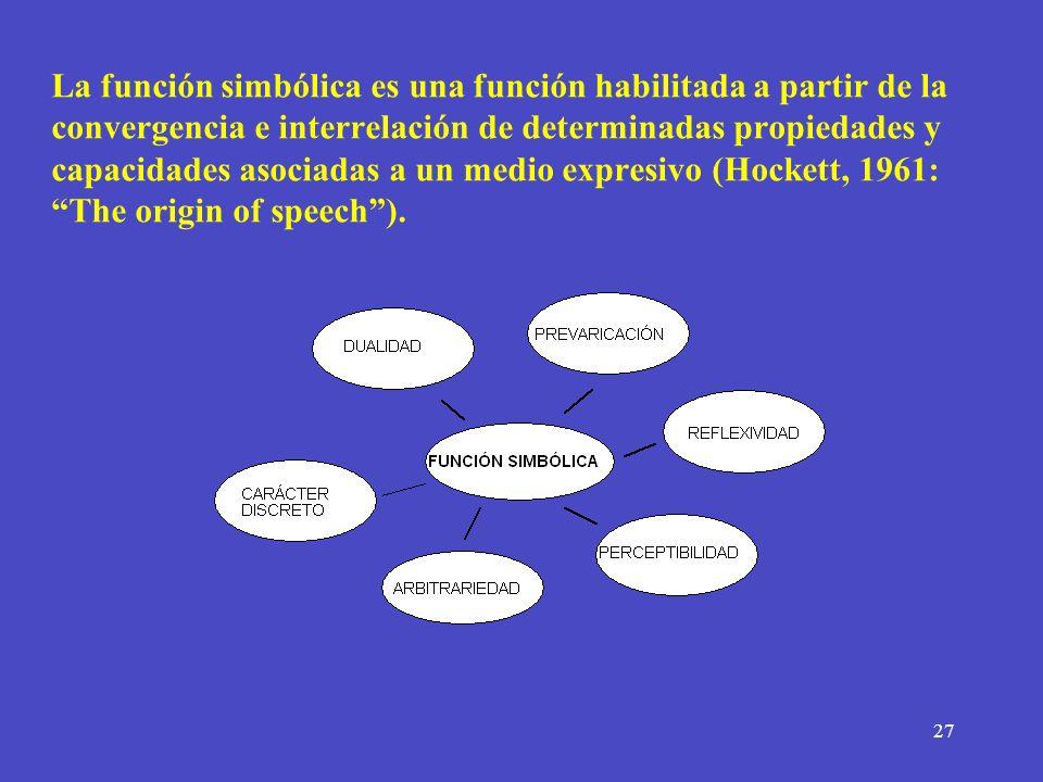 27 La función simbólica es una función habilitada a partir de la convergencia e interrelación de determinadas propiedades y capacidades asociadas a un