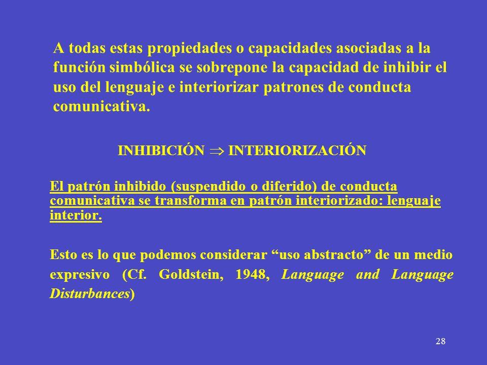 28 A todas estas propiedades o capacidades asociadas a la función simbólica se sobrepone la capacidad de inhibir el uso del lenguaje e interiorizar pa