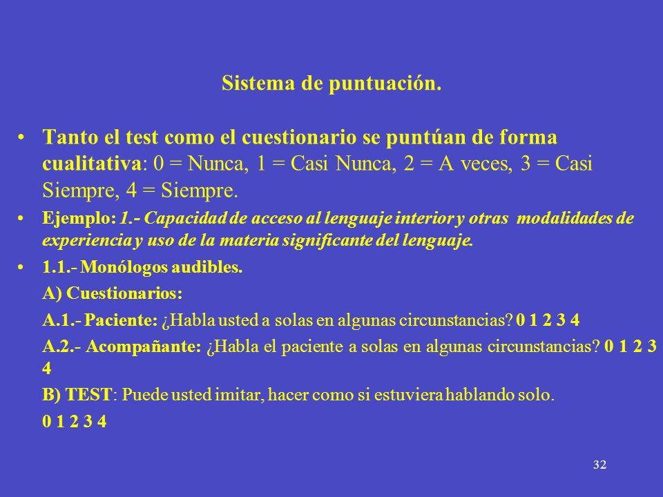 32 Sistema de puntuación. Tanto el test como el cuestionario se puntúan de forma cualitativa: 0 = Nunca, 1 = Casi Nunca, 2 = A veces, 3 = Casi Siempre