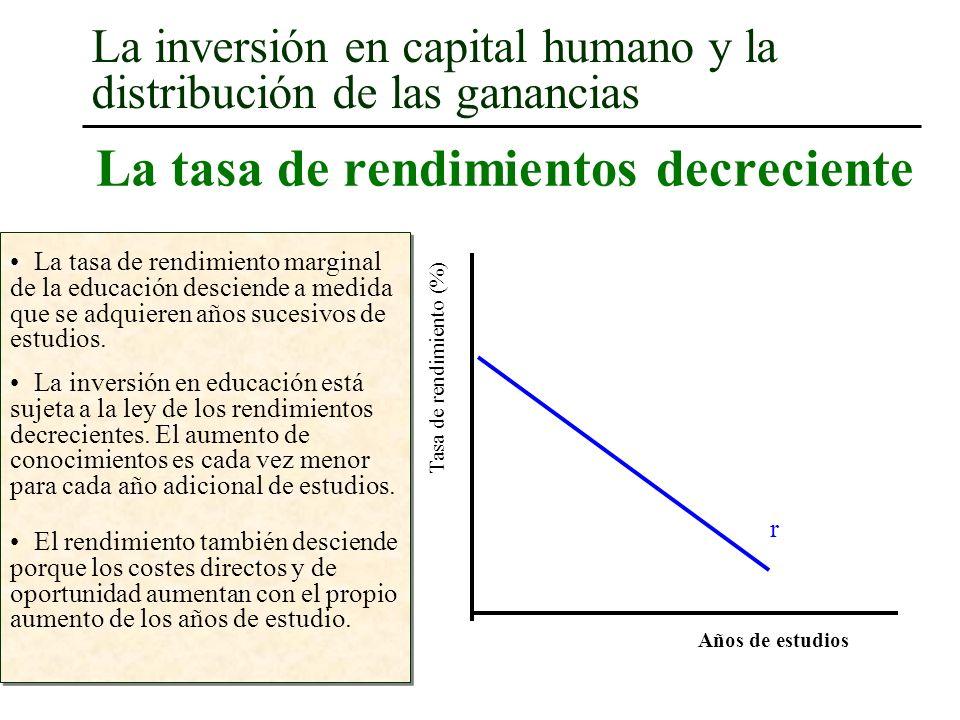La tasa de rendimientos decreciente Años de estudios Tasa de rendimiento (%) La tasa de rendimiento marginal de la educación desciende a medida que se