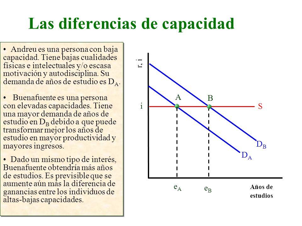 Las diferencias de capacidad Años de estudios r, i Andreu es una persona con baja capacidad. Tiene bajas cualidades físicas e intelectuales y/o escasa