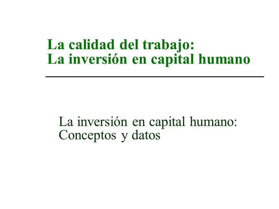 La calidad del trabajo: La inversión en capital humano La inversión en capital humano: Conceptos y datos