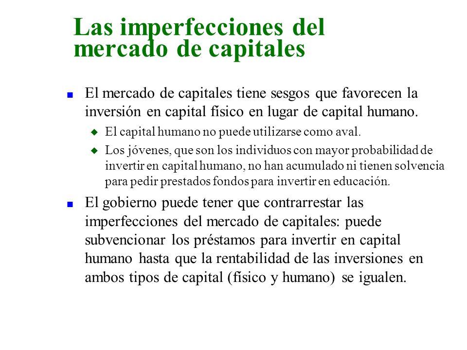 n El mercado de capitales tiene sesgos que favorecen la inversión en capital físico en lugar de capital humano. u El capital humano no puede utilizars
