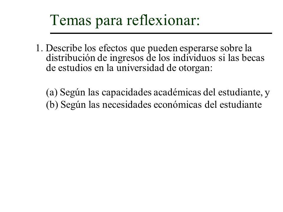 1. Describe los efectos que pueden esperarse sobre la distribución de ingresos de los individuos si las becas de estudios en la universidad de otorgan