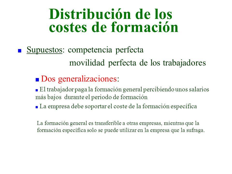 Distribución de los costes de formación n Supuestos: competencia perfecta movilidad perfecta de los trabajadores n Dos generalizaciones: n El trabajad