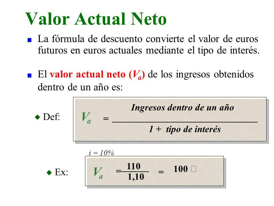 VaVa = u Ex: i = 10% VaVa = u Def: n La fórmula de descuento convierte el valor de euros futuros en euros actuales mediante el tipo de interés. Valor