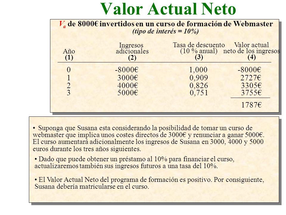 Valor actual neto de los ingresos (4) Tasa de descuento (10 % anual) (3) Ingresos adicionales (2) Año (1) V a de 8000 invertidos en un curso de formac