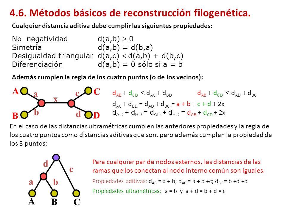 Cualquier distancia aditiva debe cumplir las siguientes propiedades: No negatividadd(a,b) 0 Simetríad(a,b) = d(b,a) Desigualdad triangulard(a,c) d(a,b