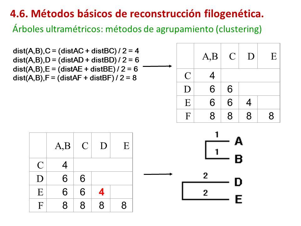 dist(A,B),C = (distAC + distBC) / 2 = 4 dist(A,B),D = (distAD + distBD) / 2 = 6 dist(A,B),E = (distAE + distBE) / 2 = 6 dist(A,B),F = (distAF + distBF